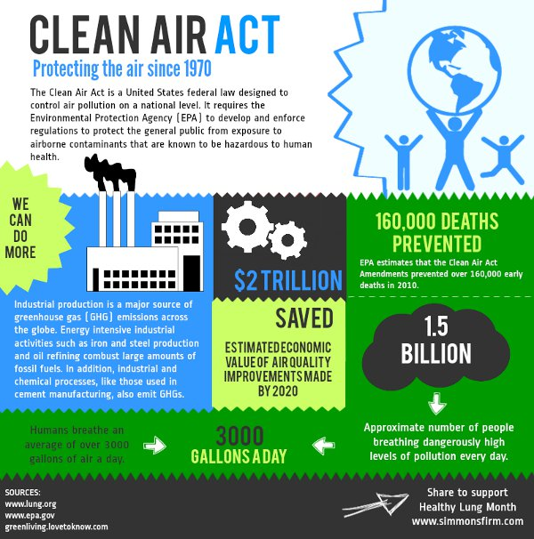2012_1016_Simmons-Infobite_Clean-Air_small.jpg